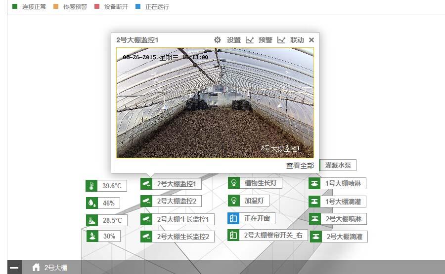农业现代化