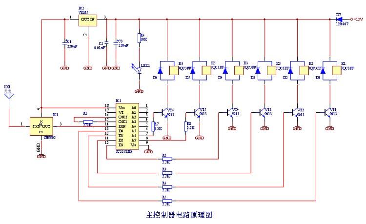 6路无线遥控开关的制作     随着无线电技术的不断成熟,各种遥控设备已大量地在人们的生活中应用,让我们体会到了许多的方便。这里我们介绍一款6路遥控开关的制作。 1、电路工作原理   电路原理图见图1。电路主要由供电部分、无线接收部分、数据解码部分和开关控制部分组成。直流12V电源输入接收器,一路向继电器供电,另一路经三端稳压器件稳压后,输出5V工作电压,作为无线接收部分和解码部分的电源。 平时,IC3的7、8脚和10到13脚输出低电平,所控制的6路继电器断开,当接收模块SH9902收到遥控器发射的无线电