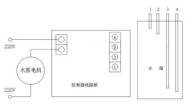 水箱水位自动控制器