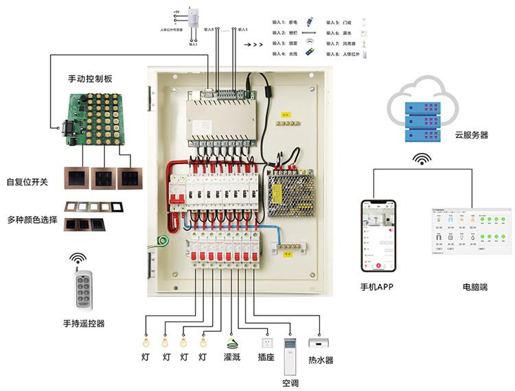 水泵电脑远程控制系统