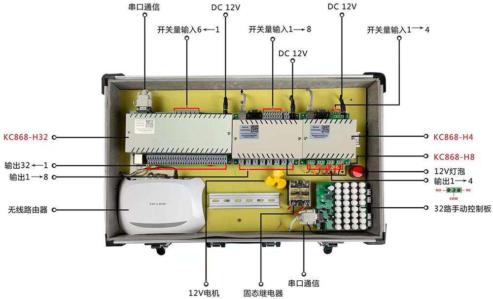 物联网综合实验箱
