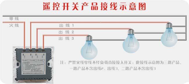 家用电安装电灯开关图解
