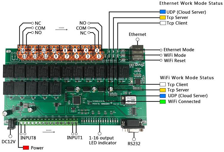 网络继电器软件