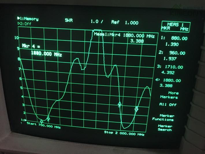 网络分析仪