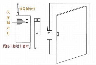 门磁传感器安装说明