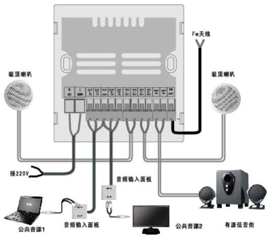 背景音乐系统接线说明