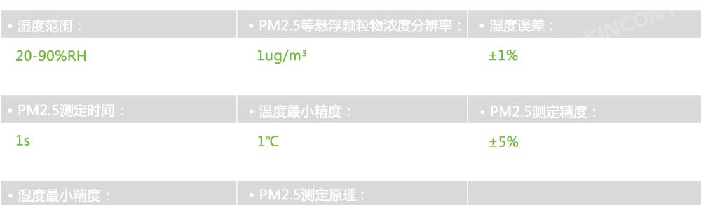 pm2.5检测