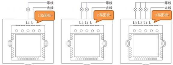 普通灯单火面板接线示意图