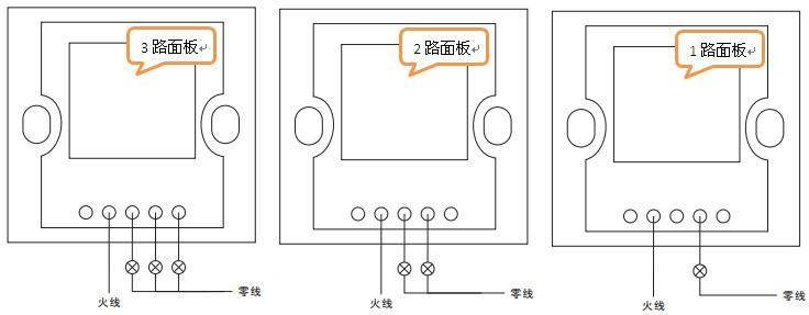 普通灯用于控制家庭常用灯具。面板按照接线方式可分为单火普通灯面板和零火普通灯面板。零火普通灯面板可控制所有灯具;单火面板可控制功耗不小于5W的灯具。故用户在选择普通灯面板时,需综合考虑家庭灯具布线情况,以及家庭灯具类型。  单火/零火开关面板示意图 普通灯面板安装说明  安装注意事项: Ø 为了安全,安装前,请务必断电操作。 Ø 面板接线时,务必在断电情况下进行。否则可能导致面板功能不正常。 Ø 触摸面板合上时,务必在断电情况下进行。否则可能导致手动控制不正常。可