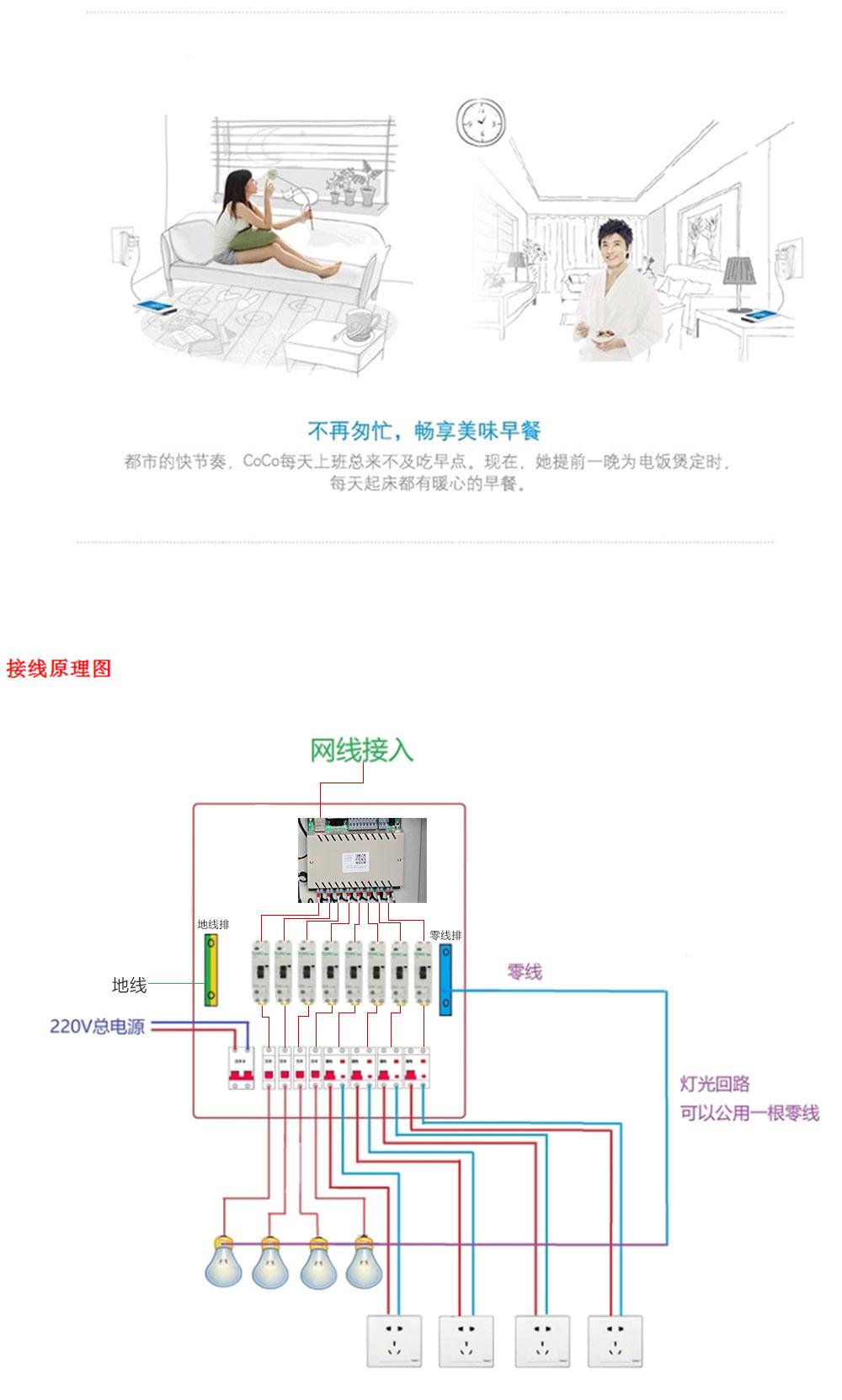 220V 智能控制配电箱